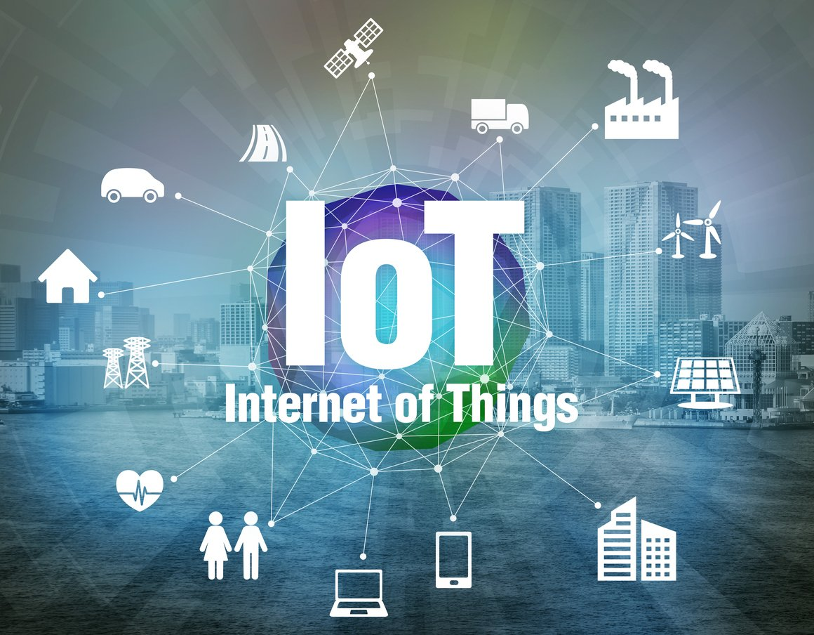 Iot As Competitive Advantage Flexware Innovation