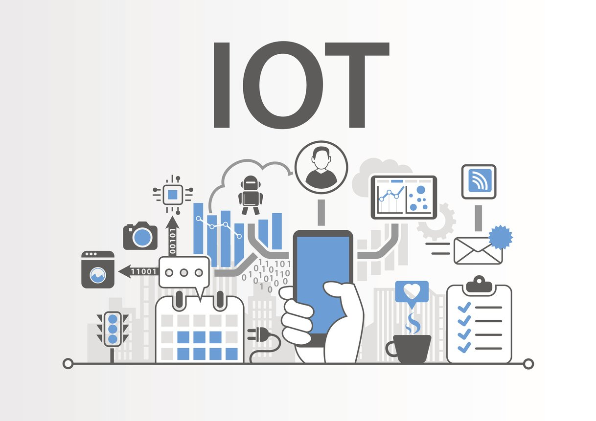 10 Principles Of The Internet Of Things Iot Flexware